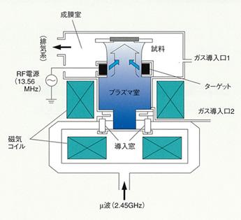 6000シリーズ 概念図