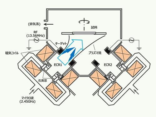 AFTEX-8000シリーズ概念図